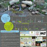 I Ecotrail Fuentes Blancas – Omaña.